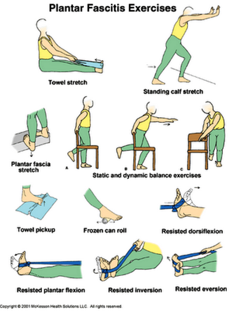 Stretch Plantar Exercises on Physical Therapy Pain Chart