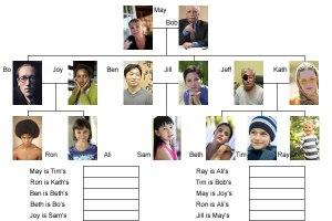 Family Tree 03