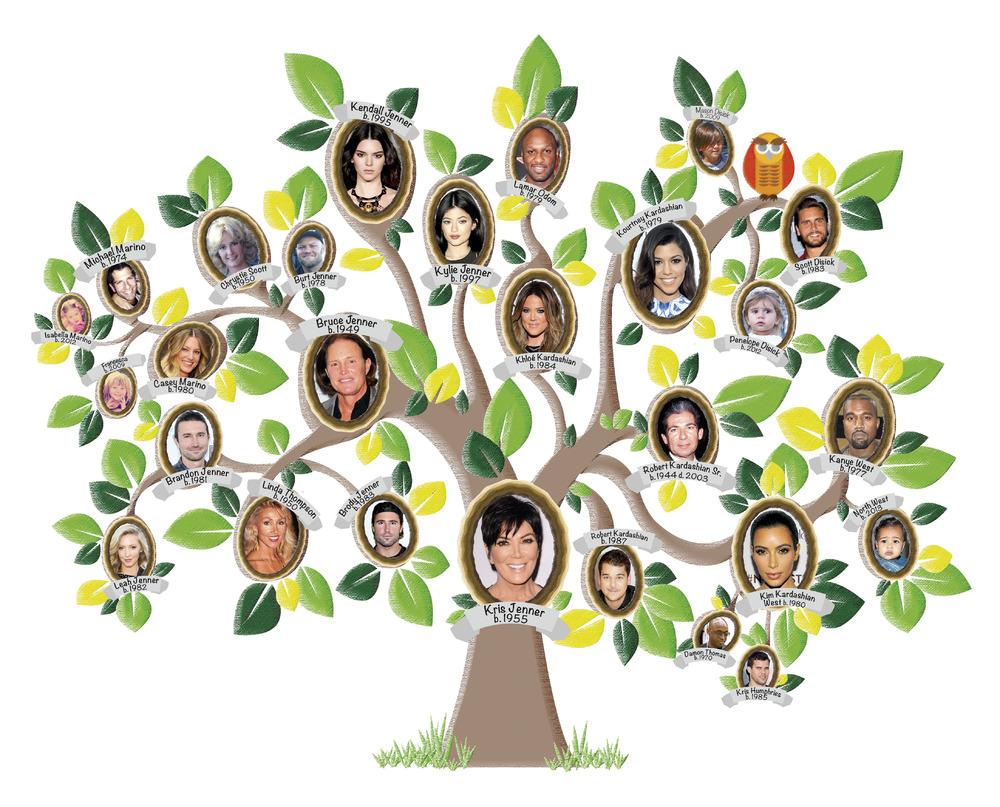برنامج شجرة العائلة عربي Shajara