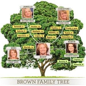 Family Tree 05