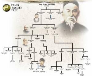 Family Tree 06