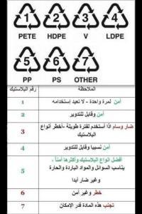 Plastic_Type_01
