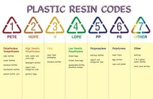 Plastic_Type_05