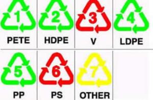 Plastic_Type_06