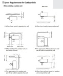 AC installation dimensions b