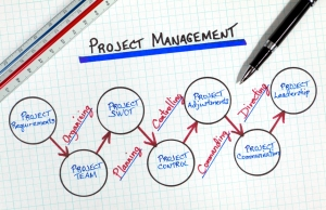 manage your project 04