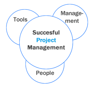 manage your project 05