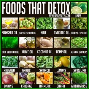 detoxifying 3