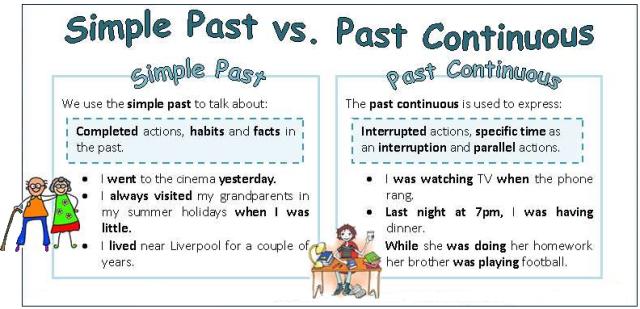 Past Continuous 02