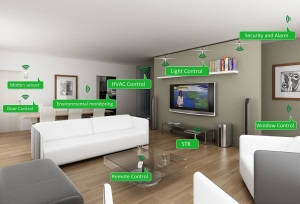 smart house 03