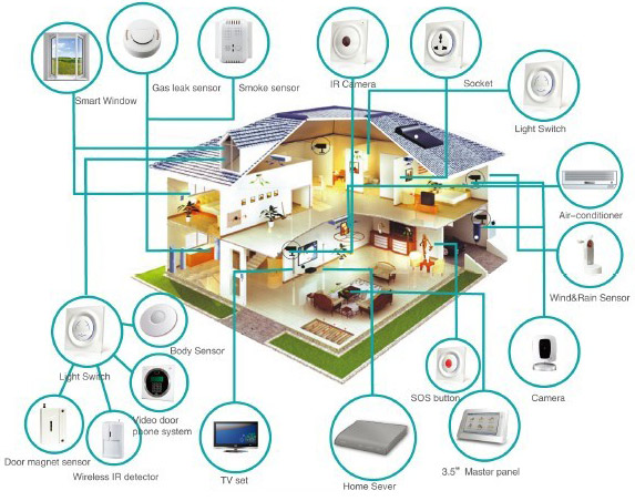 smart house 04