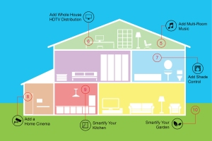 smart house 05