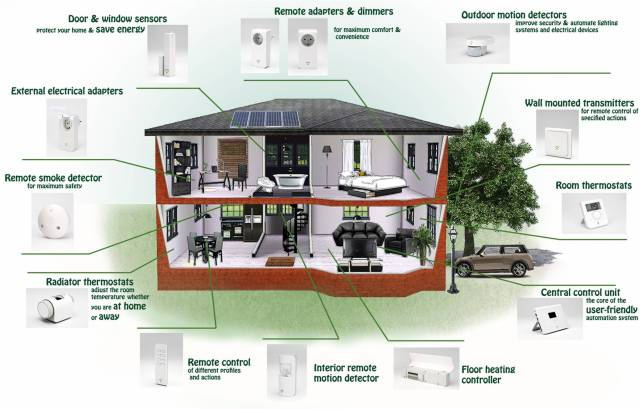 smart house 09