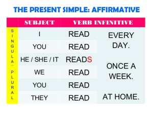 Present Simple 04